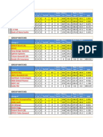 CPL Points Table_04052010