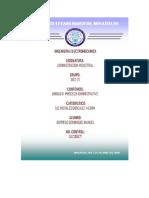 UNIDAD II. Proceso Administrativo