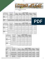 Dpwh Cost Analysis