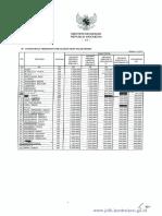 65~PMK.02~2015 Standar Biaya Masukan 2016
