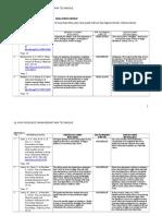Apa Management Form Part 1