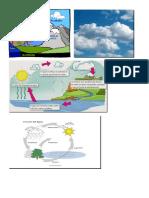 Informacion de Las Nubes y Ciclo Del Agua