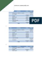 Analisis Financiero Alvaro