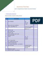 Multi Speciality Hospital List