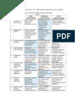 INDICADORES Cualitativos de Complejidad Proyectual (Reparado)