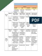 Evaluación Docente 2016 Preparatoria
