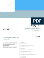 First Quarter Market Report
