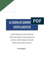 I UNIDAD sesion 02 Definiciones, Costos derivados del activo, Costos logísticos, Costos que suponen las existencias, Costos de transporte, Costos del almacén, Costos ocultos y de reversa.pdf