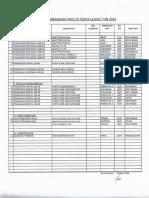 daftar timbangan