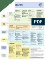 UN System Chart 2015 Rev.4 ENG 11x17colour