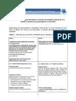 Hepatita Virala Tip B Si C, Anul 2013-Analiza