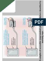 NEC  210-5.pdf