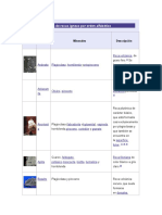 Lista de Rocas Ígneas Por Orden Alfabético