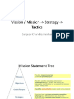 Vision - Mission - Strategy - Tactics