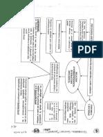Mapas Berger y Luckman.pdf