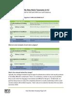 AlienVault Alarm Taxonomy