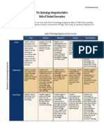 Technology Integration Matirx Table of Student Indicators