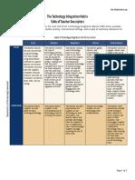 Technology Integration Matirx Table of Teacher Indicators