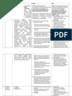 Perbandingan FSAB IPSAS SAP