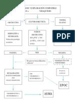 Algoritmo diagnóstico de EPOC