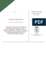 Cuadro Comparativo L.O 41-2015 de Modificación de La LECrim Para La Agilización de La Justicia Penal