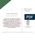 Cuadro Comparativo Modificación LECrim.pdf