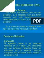 Persona Natural y Juridica