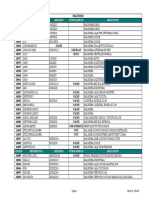 Lista Actual Mayo 2007