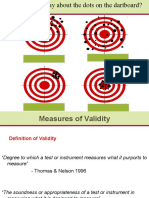 Measures of Validity Report 2