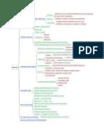 INF753-Conception et évaluation d'une IPM-Cours 1