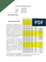 Informe Laboratorio de Lodos n 3
