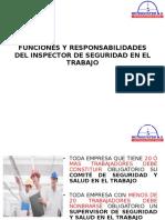 Tema 021 Funciones Del Inpector