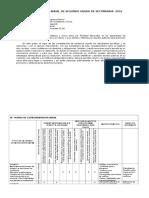 Programación Anual FCC 2º