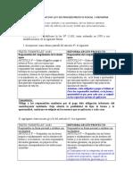 Cuadro Comparativo   CUADRO COMPARATIVO LEY DE PROCEDIMIENTO FISCAL Y REFORMA