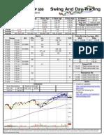 SPY Trading Sheet - Wednesday, May 5, 2010