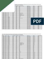 anexo-6-padron-de-ie-en-vraem11.pdf