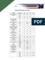ChemicalResistanceChart PVC PE PP ABS