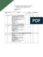 Checklist of Form 3 Syllabus