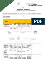 m III Matriz de Evaluacion Tema 2-Dfdcd