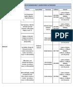 vida-individual-act.pdf