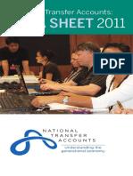 NTA Data Sheet