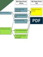i-ready logic model