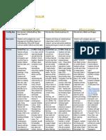whitneyjohnsonsecondarycurriculum