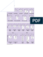 20 Structure of Amino Acids.doc