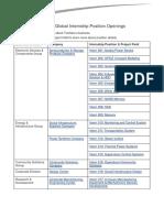 position_list.pdf