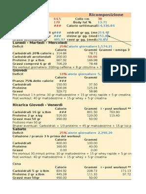 dieta chetogenica 20 grammi di carboidrati