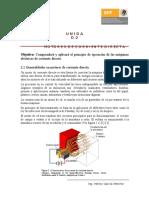 Motores de Corriente Directa Fuerza Contraelectromotriz.unlocked