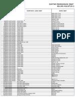 CONTOH Daftar Order Obat Klinik Pratama
