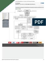 Portal de Transparencia y Acceso a La Información Pública