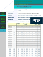 Water, Density, Specific enthalpy, Viscosity.pdf